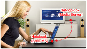SoftDMA TV on the PC within the Home