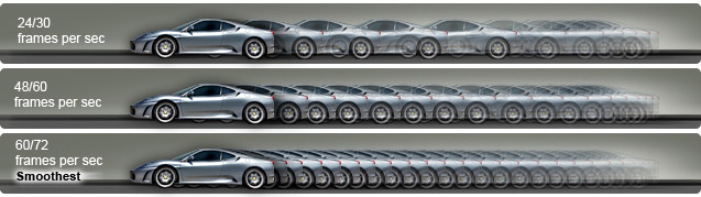 CyberLink TrueTheater Motion delivers the smoothest video playback