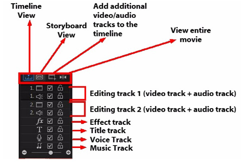Timeline Introduction 2: Track Behavior | The CyberLink Learning Center