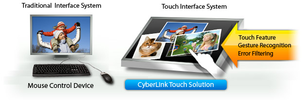 CyberLink Digital Home Entertainment Touch Solutions – Launch Applications with a Gesture